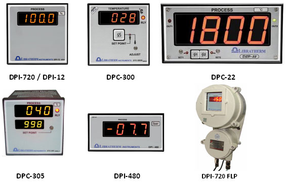 Digital Process Indicator and Controller